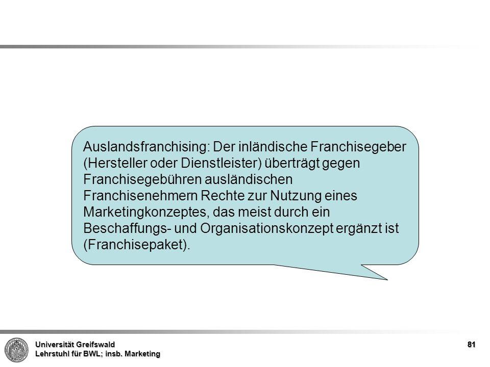 Auslandsfranchising: Der inländische Franchisegeber (Hersteller oder Dienstleister) überträgt gegen Franchisegebühren ausländischen Franchisenehmern Rechte zur Nutzung eines Marketingkonzeptes, das meist durch ein Beschaffungs- und Organisationskonzept ergänzt ist (Franchisepaket).