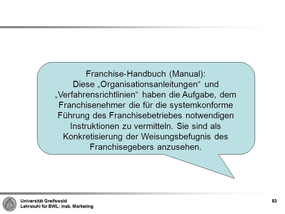 Franchise-Handbuch (Manual):
