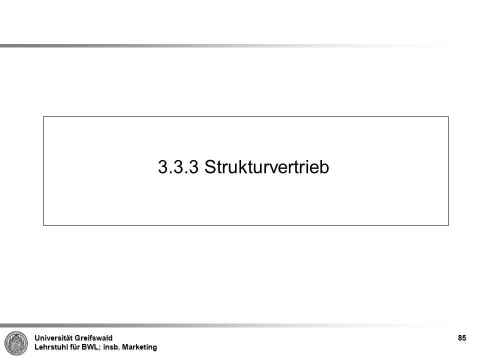 3.3.3 Strukturvertrieb