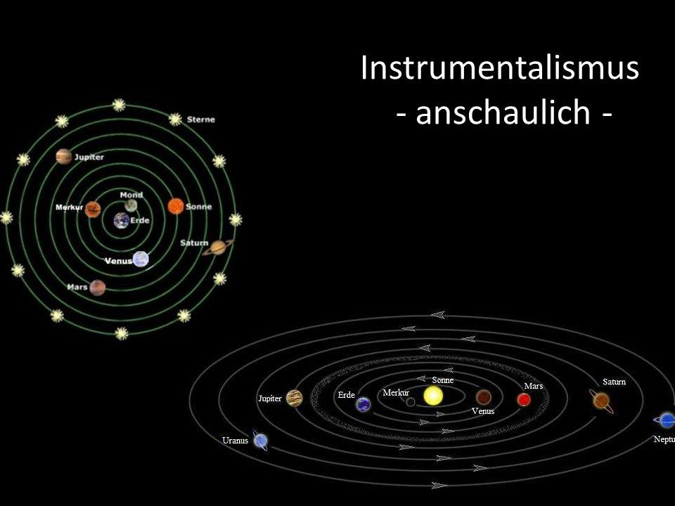 Instrumentalismus - anschaulich -