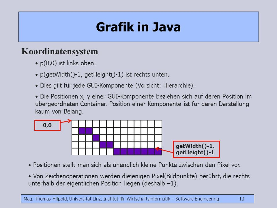 Grafik in Java Koordinatensystem p(0,0) ist links oben.