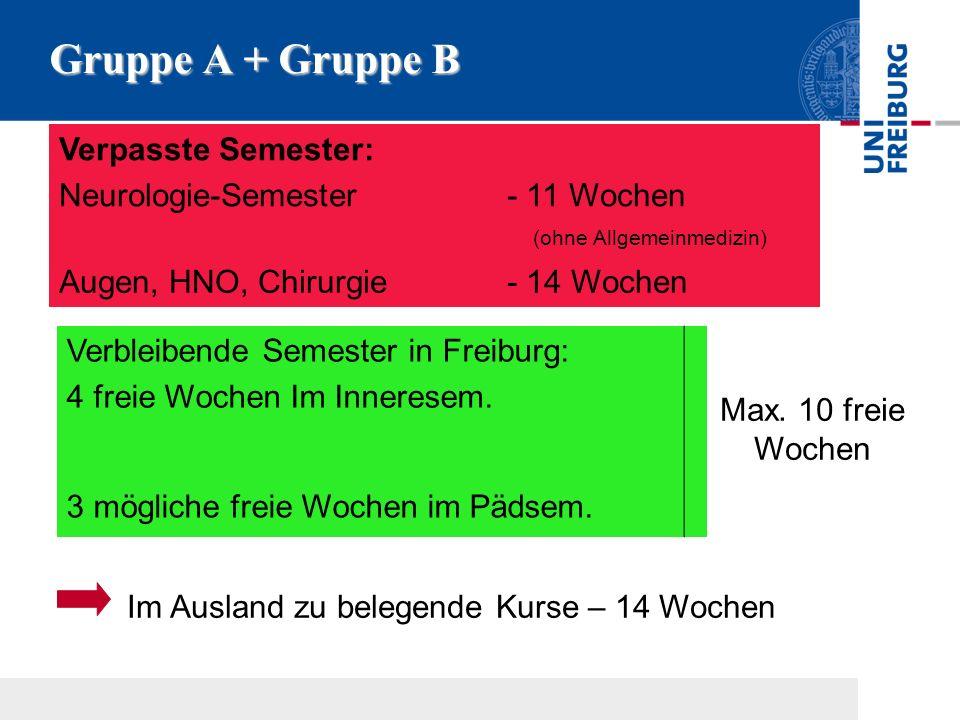 Gruppe A + Gruppe B Verpasste Semester: Neurologie-Semester