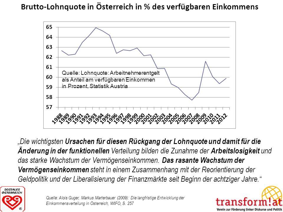 Brutto-Lohnquote in Österreich in % des verfügbaren Einkommens