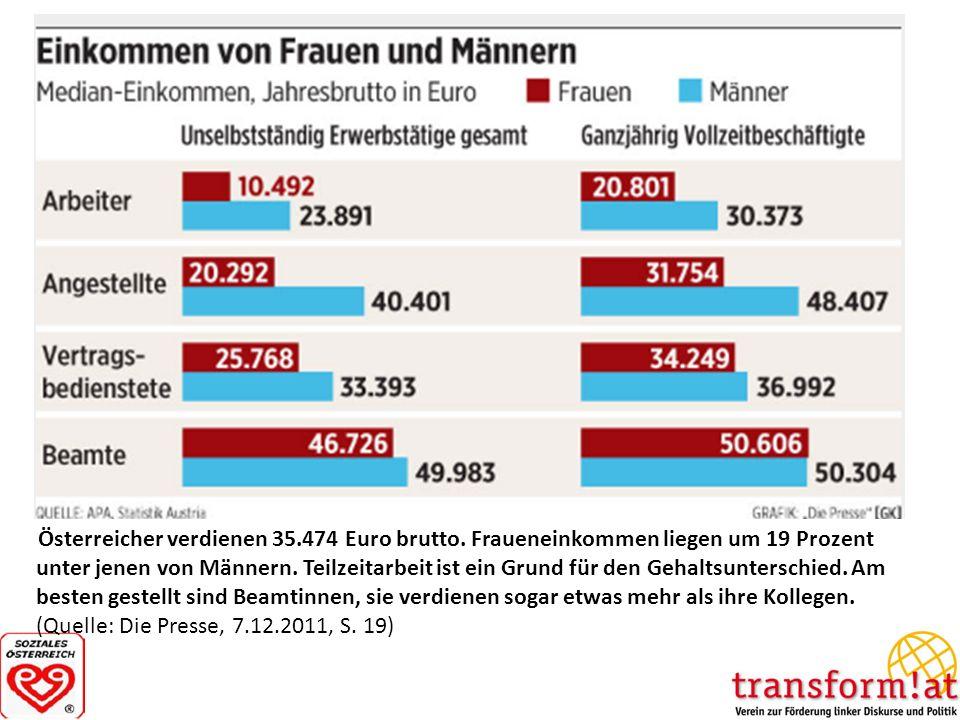 Österreicher verdienen 35. 474 Euro brutto