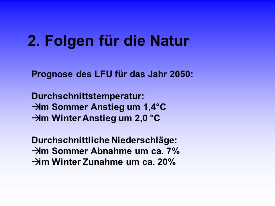 2. Folgen für die Natur Prognose des LFU für das Jahr 2050: