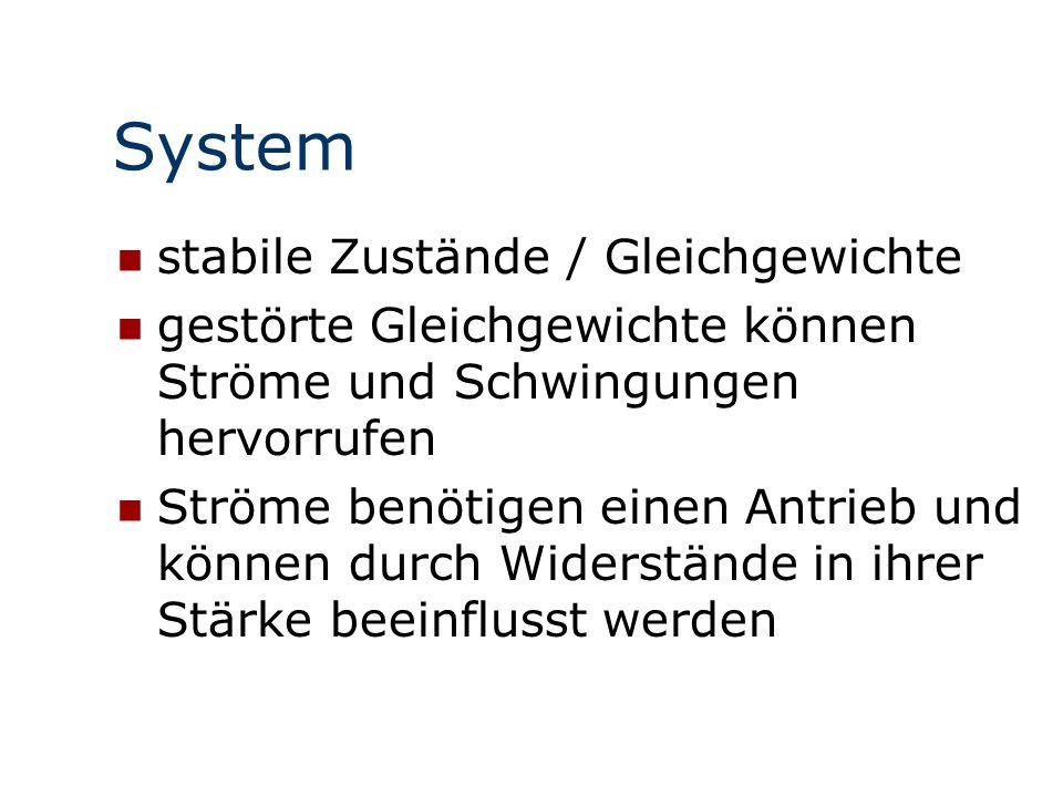 System stabile Zustände / Gleichgewichte