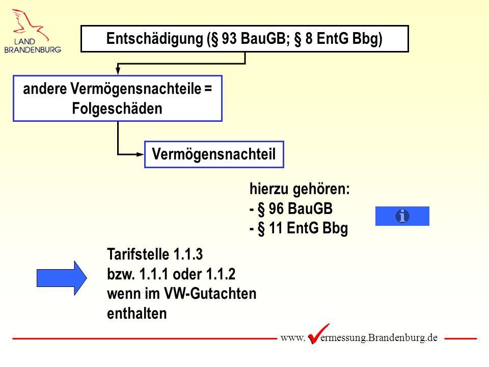 Entschädigung (§ 93 BauGB; § 8 EntG Bbg)