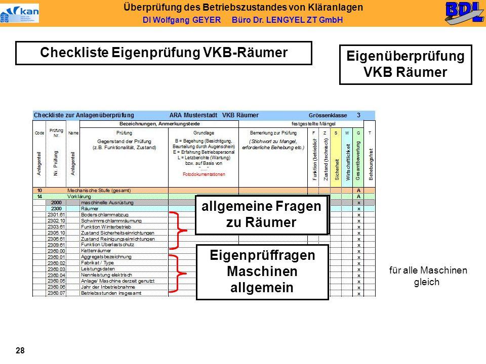 Checkliste Eigenprüfung VKB-Räumer Eigenüberprüfung VKB Räumer