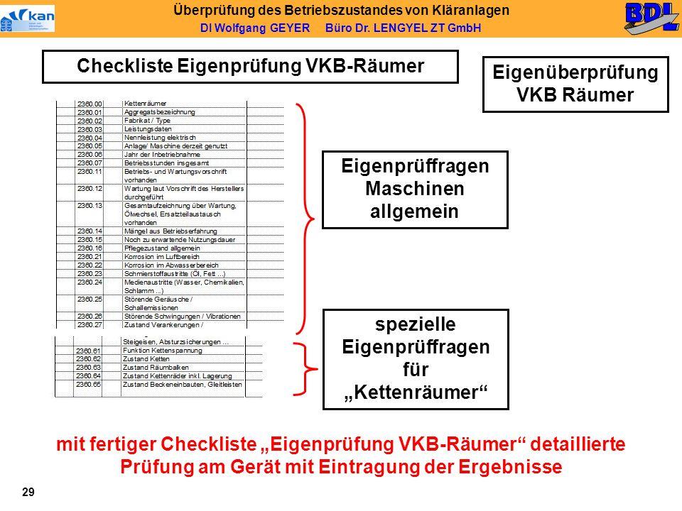 Groß Checkliste Für Die überprüfung Fortsetzen Bilder ...