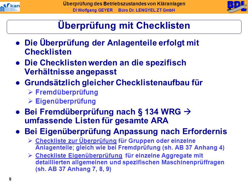 Überprüfung mit Checklisten