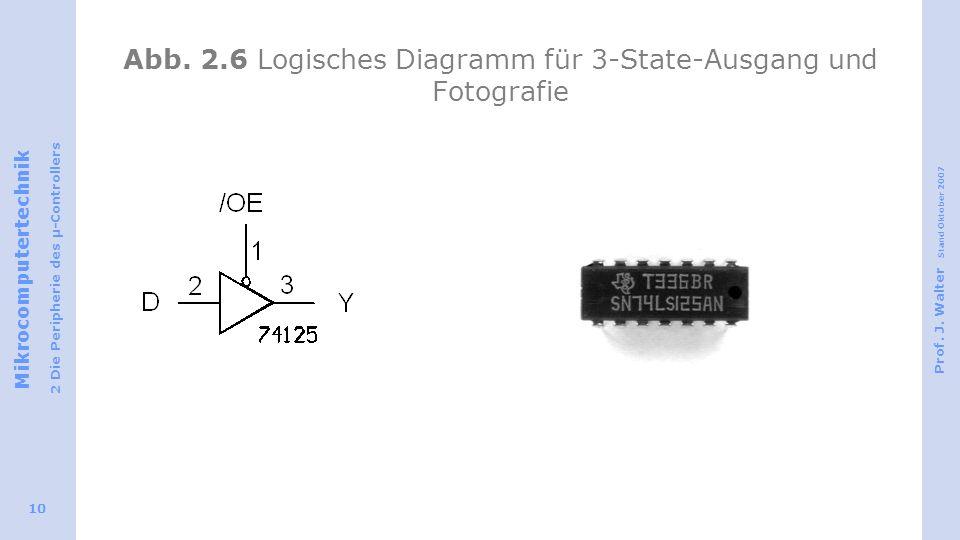 Abb. 2.6 Logisches Diagramm für 3-State-Ausgang und Fotografie