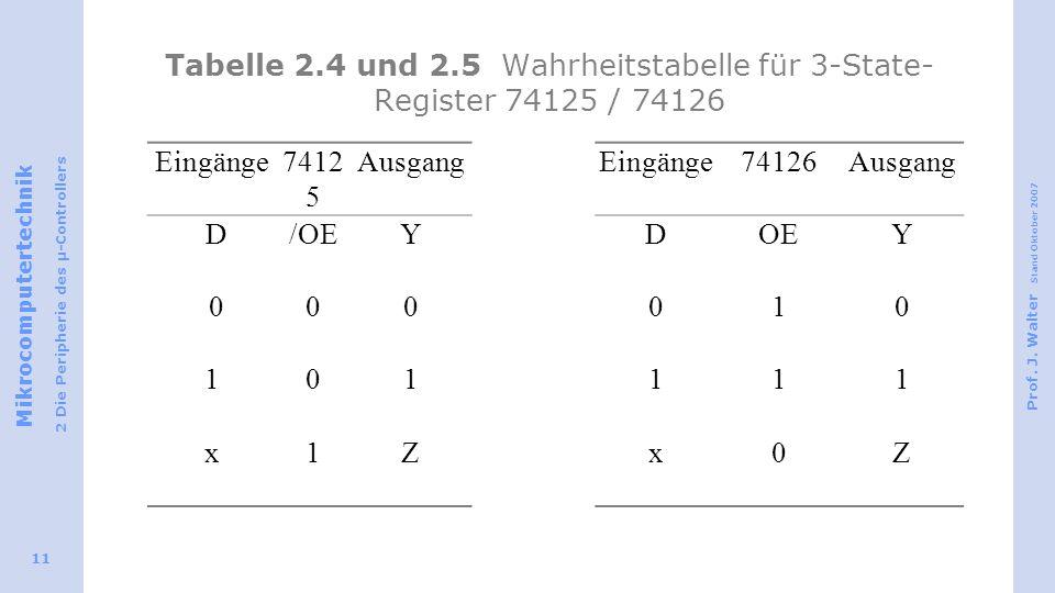 Tabelle 2.4 und 2.5 Wahrheitstabelle für 3-State-Register 74125 / 74126