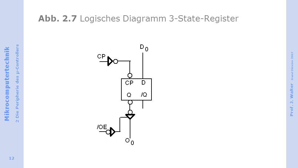 Abb. 2.7 Logisches Diagramm 3-State-Register