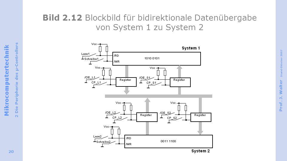Bild 2.12 Blockbild für bidirektionale Datenübergabe von System 1 zu System 2