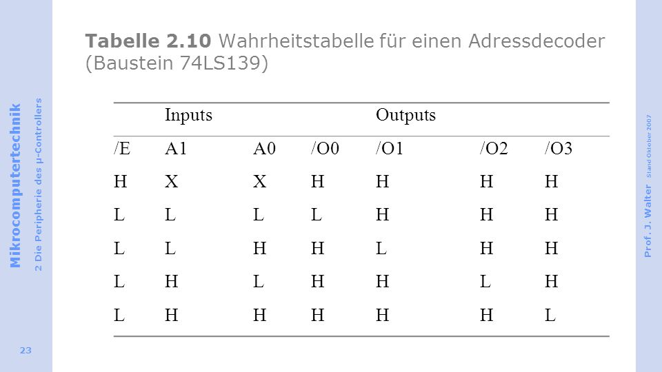 Tabelle 2.10 Wahrheitstabelle für einen Adressdecoder (Baustein 74LS139)