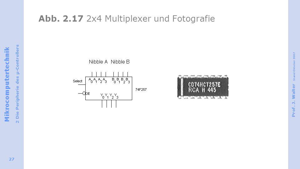 Abb. 2.17 2x4 Multiplexer und Fotografie