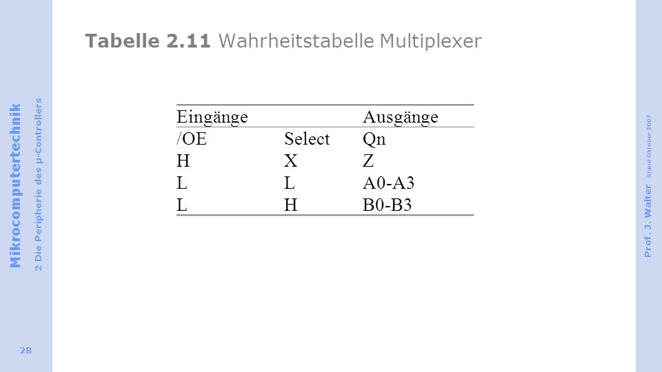 Tabelle 2.11 Wahrheitstabelle Multiplexer