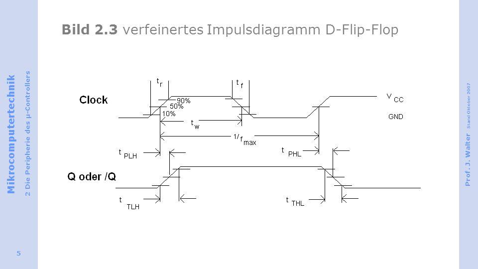 Bild 2.3 verfeinertes Impulsdiagramm D-Flip-Flop