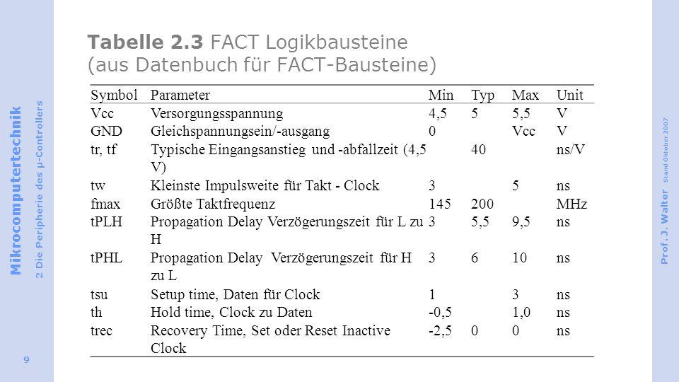 Tabelle 2.3 FACT Logikbausteine (aus Datenbuch für FACT-Bausteine)
