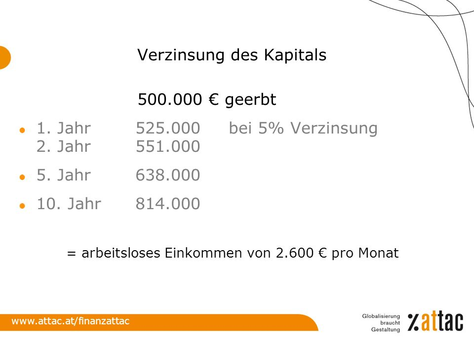 Verzinsung des Kapitals 500.000 € geerbt