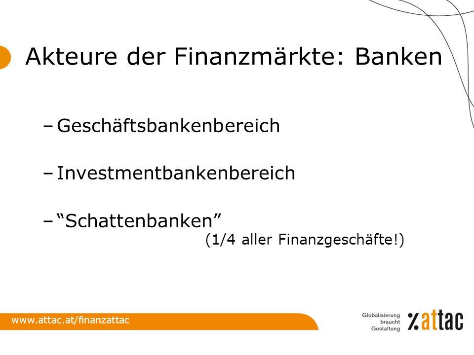 Akteure der Finanzmärkte: Banken