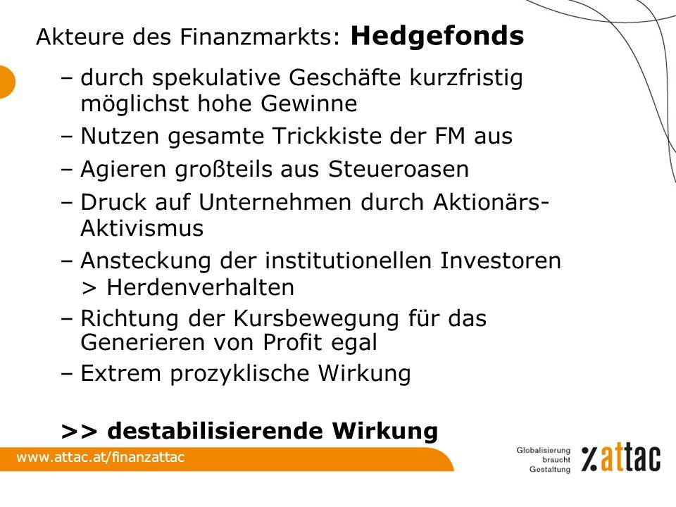 Akteure des Finanzmarkts: Hedgefonds