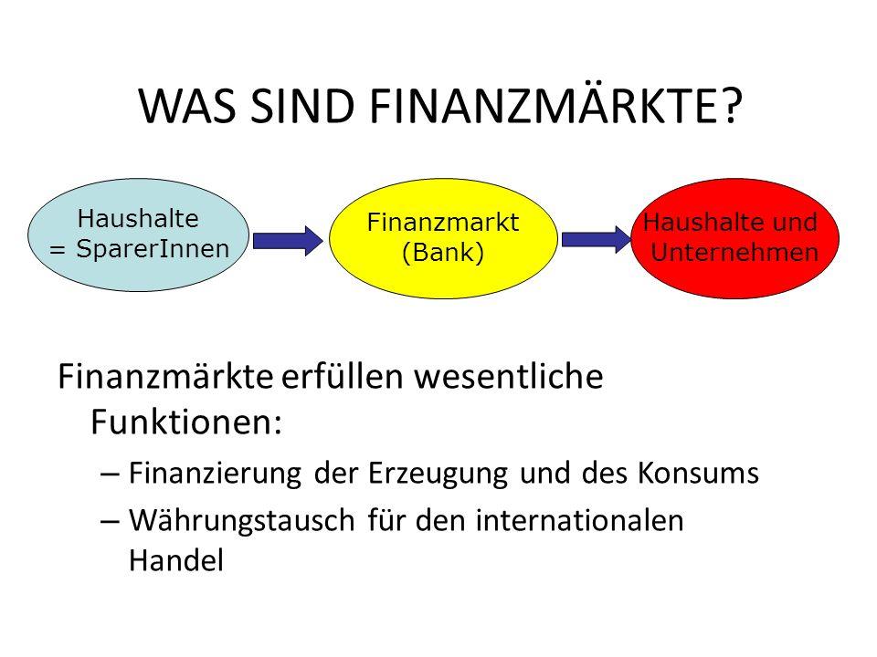 WAS SIND FINANZMÄRKTE Finanzmärkte erfüllen wesentliche Funktionen: