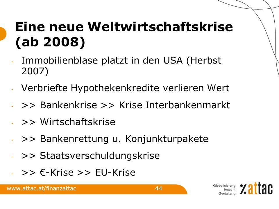 Eine neue Weltwirtschaftskrise (ab 2008)