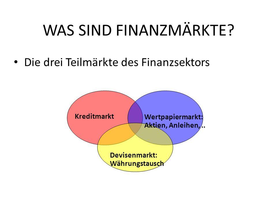 WAS SIND FINANZMÄRKTE Die drei Teilmärkte des Finanzsektors