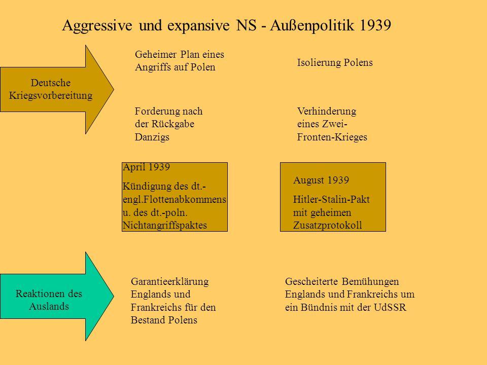 Aggressive und expansive NS - Außenpolitik 1939