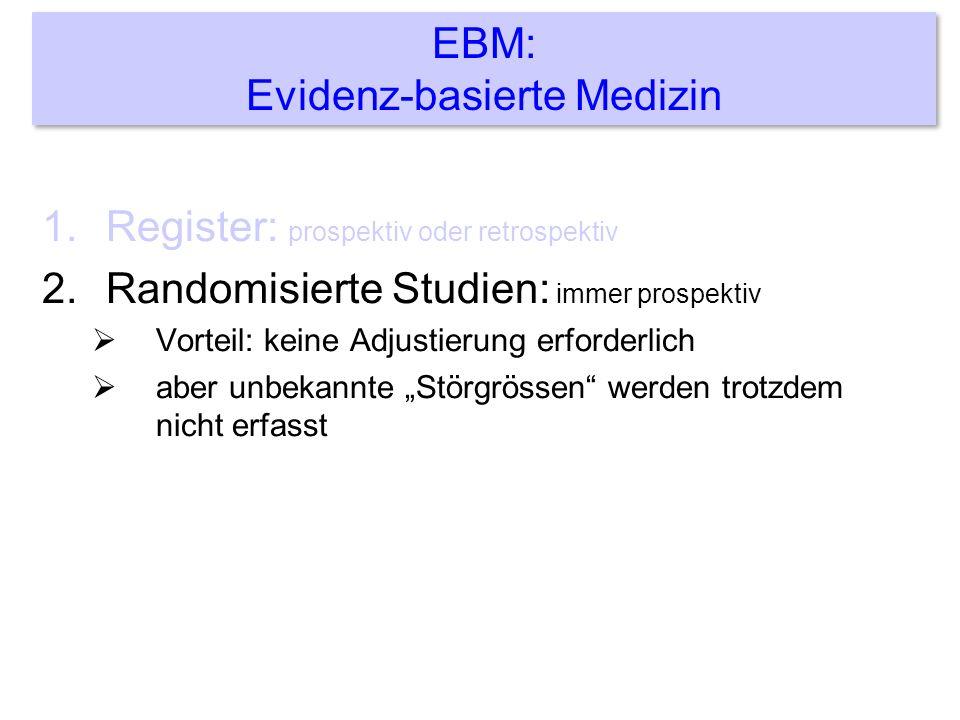 EBM: Evidenz-basierte Medizin