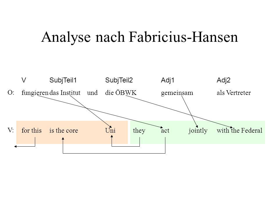Analyse nach Fabricius-Hansen