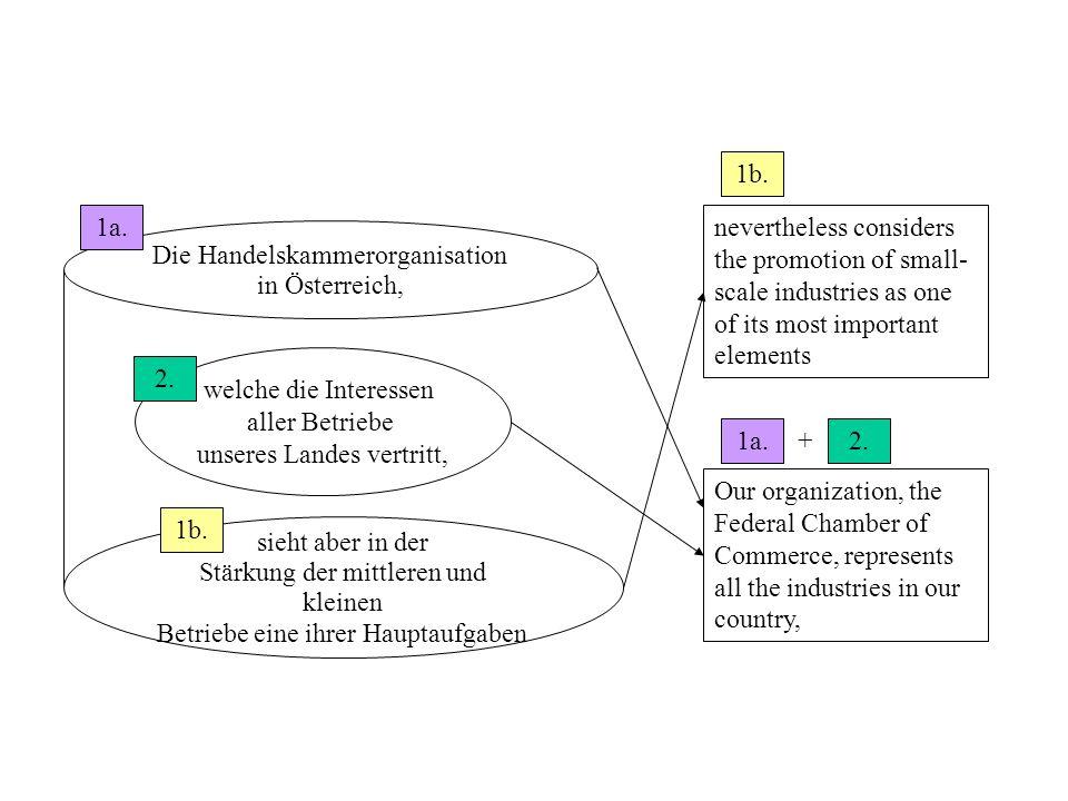 Die Handelskammerorganisation in Österreich,