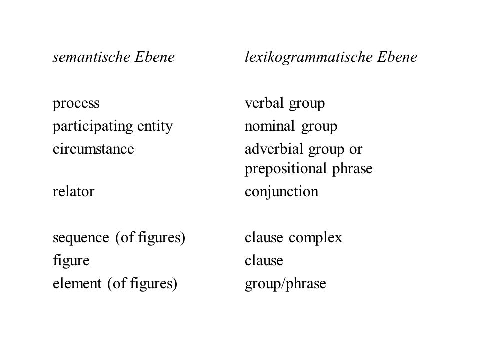 semantische Ebene lexikogrammatische Ebene