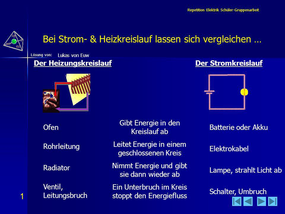 Bei Strom- & Heizkreislauf lassen sich vergleichen …