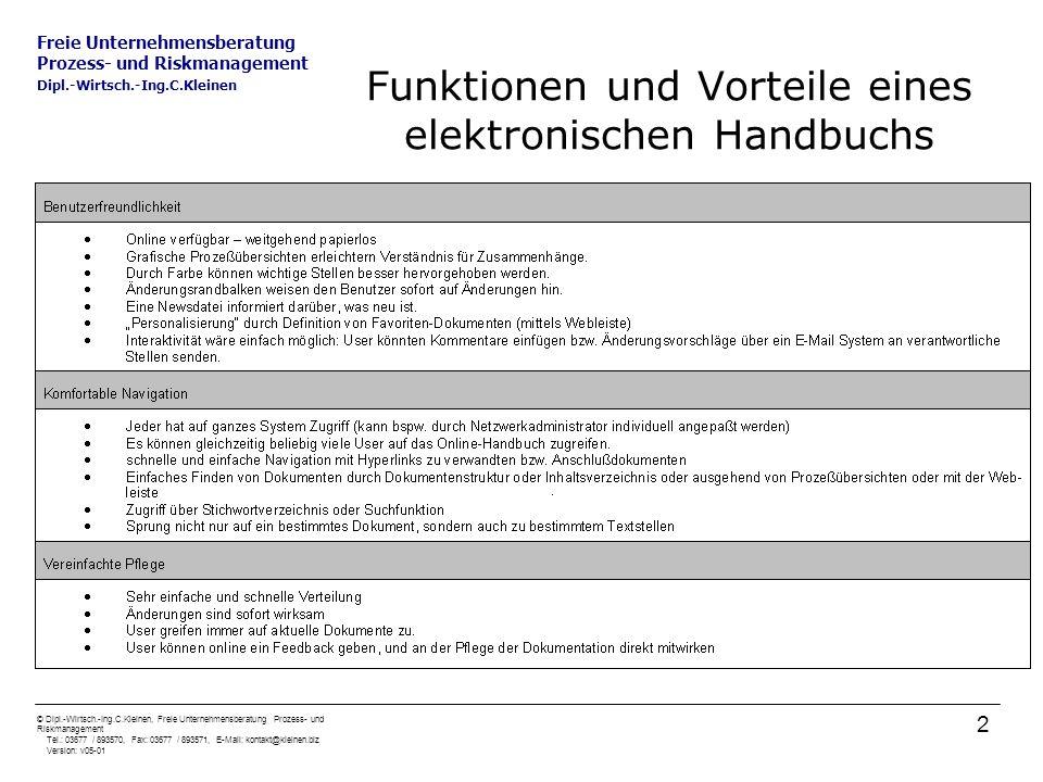 Funktionen und Vorteile eines elektronischen Handbuchs