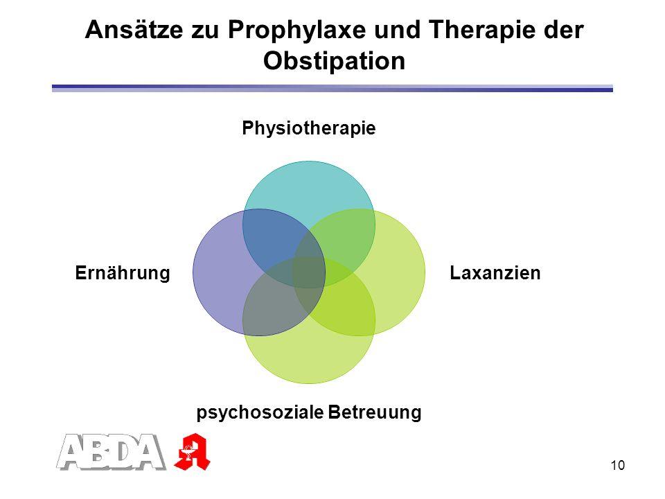 Ansätze zu Prophylaxe und Therapie der Obstipation