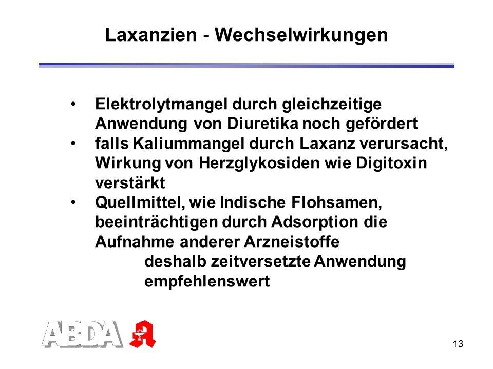 Laxanzien - Wechselwirkungen