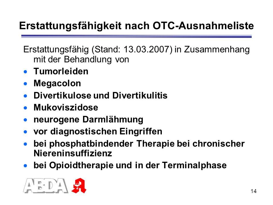 Erstattungsfähigkeit nach OTC-Ausnahmeliste