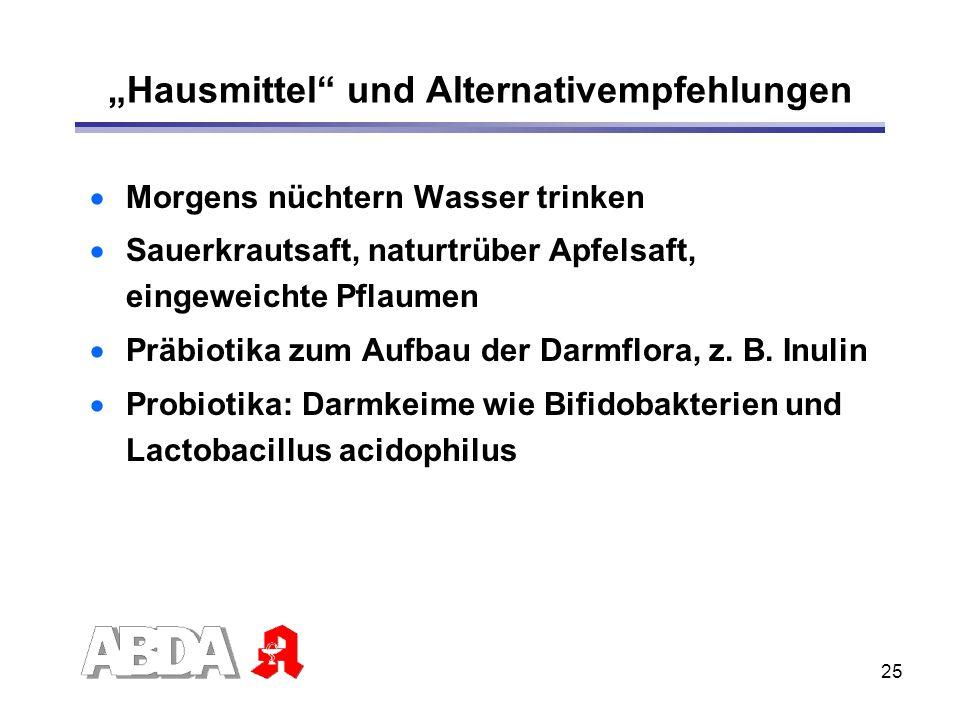 """""""Hausmittel und Alternativempfehlungen"""