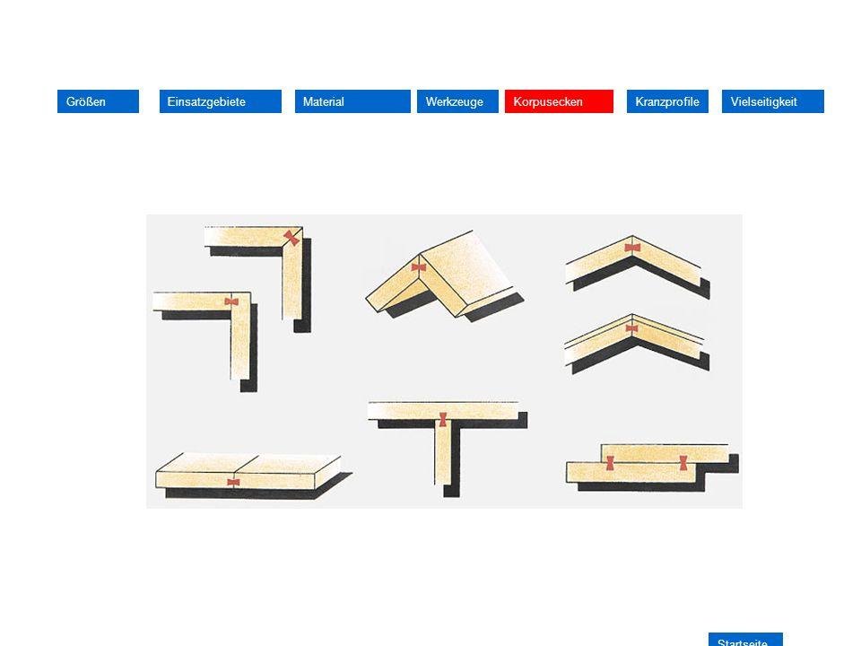 Größen Einsatzgebiete Material Werkzeuge Korpusecken Kranzprofile Vielseitigkeit Startseite