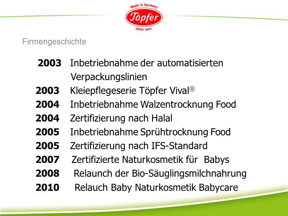 2003 Kleiepflegeserie Töpfer Vival®