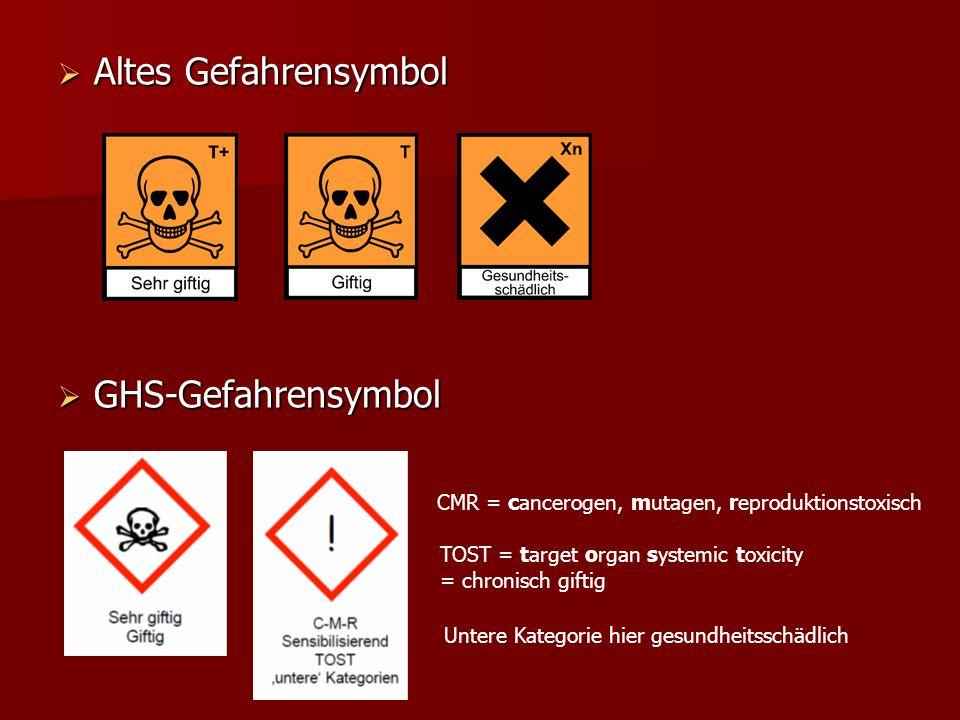 Altes Gefahrensymbol GHS-Gefahrensymbol