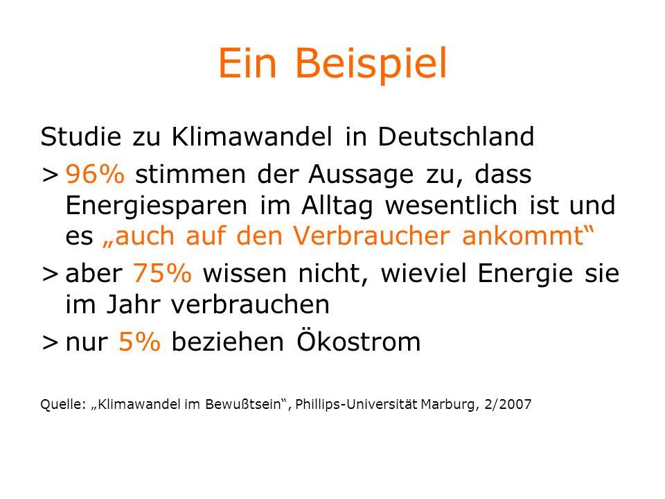 Ein Beispiel Studie zu Klimawandel in Deutschland