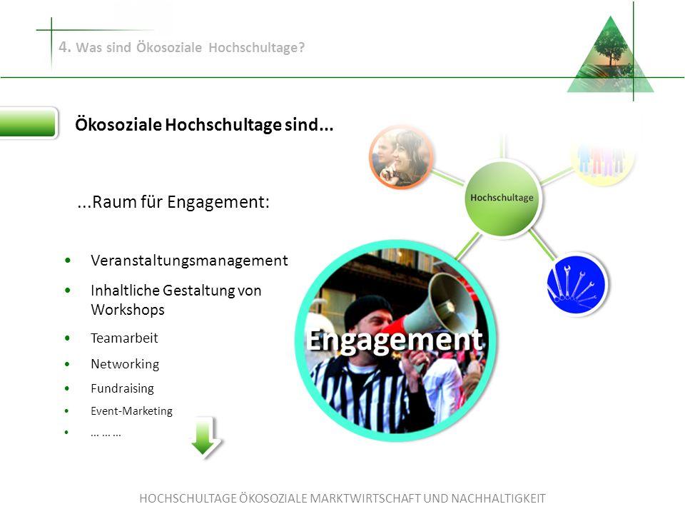 4. Was sind Ökosoziale Hochschultage