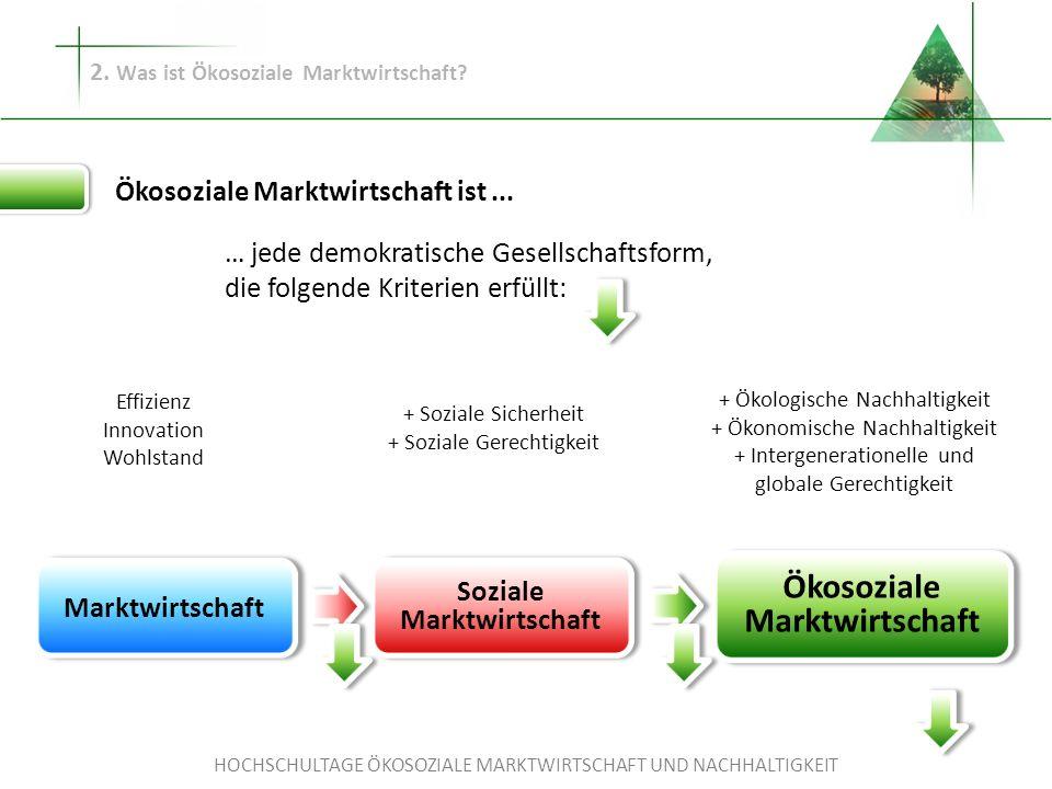 2. Was ist Ökosoziale Marktwirtschaft