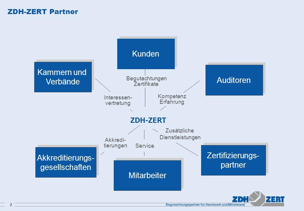 Zertifizierungs- partner Akkreditierungs- gesellschaften Mitarbeiter