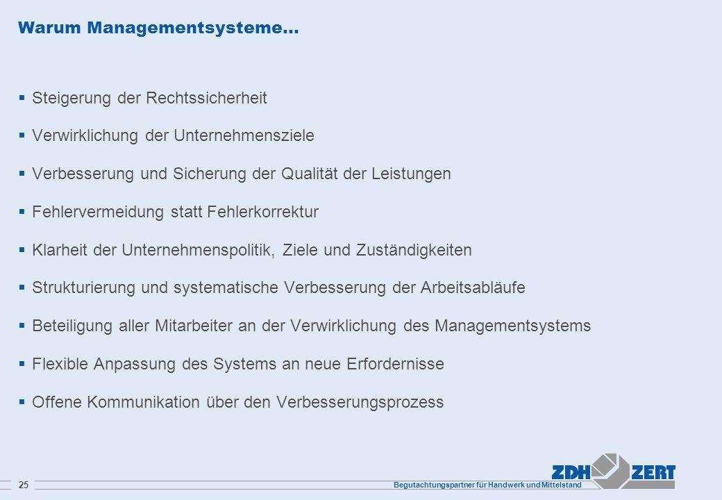 Warum Managementsysteme…