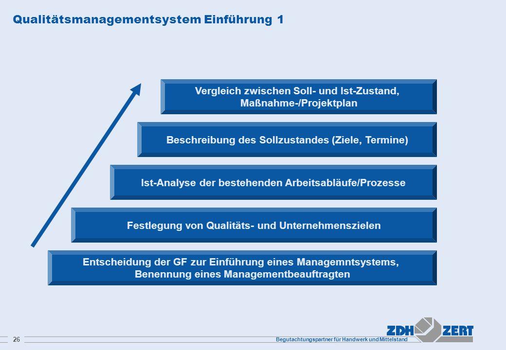 Qualitätsmanagementsystem Einführung 1