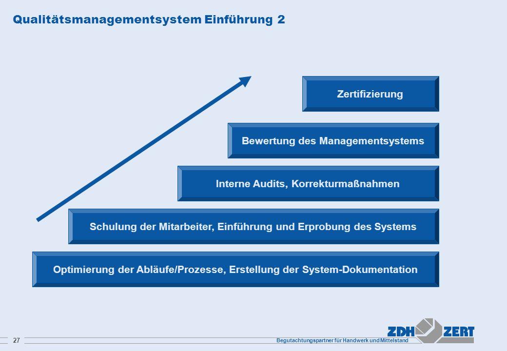 Qualitätsmanagementsystem Einführung 2